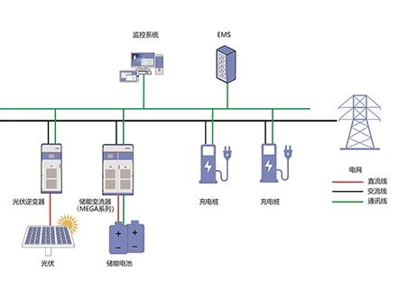 工商业结构图.jpg