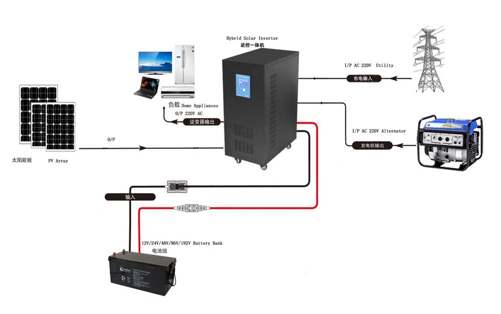 储能 - 逆变器hybrid-系统图-中英文.jpg